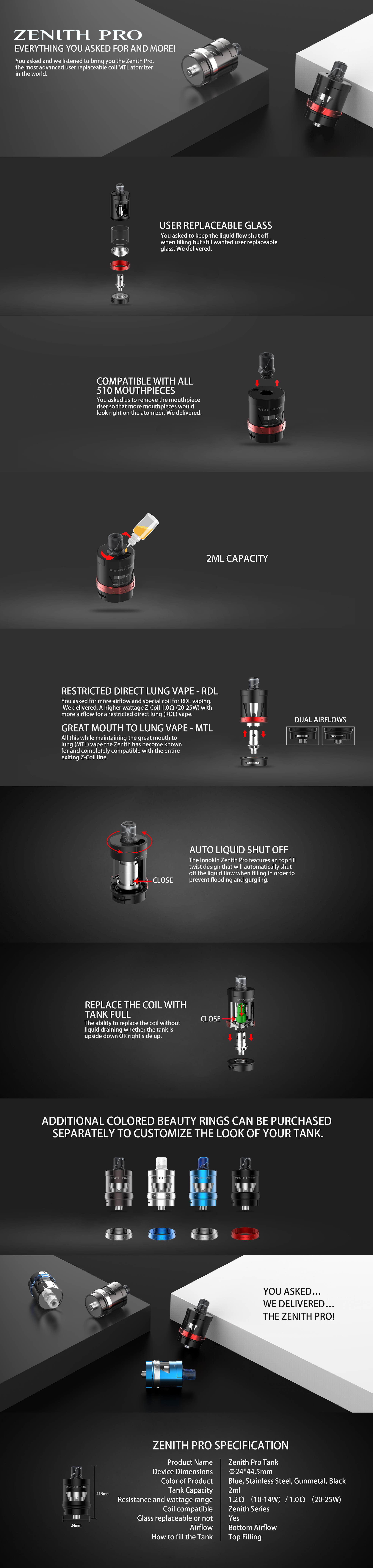 Zenith Pro product page 2ml